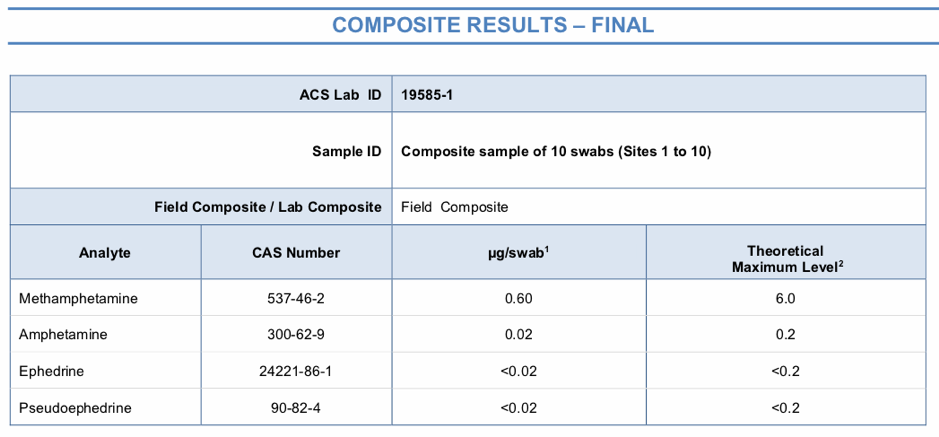 field-composite-example-report